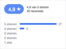 Stilteweekend beoordeling Facebook